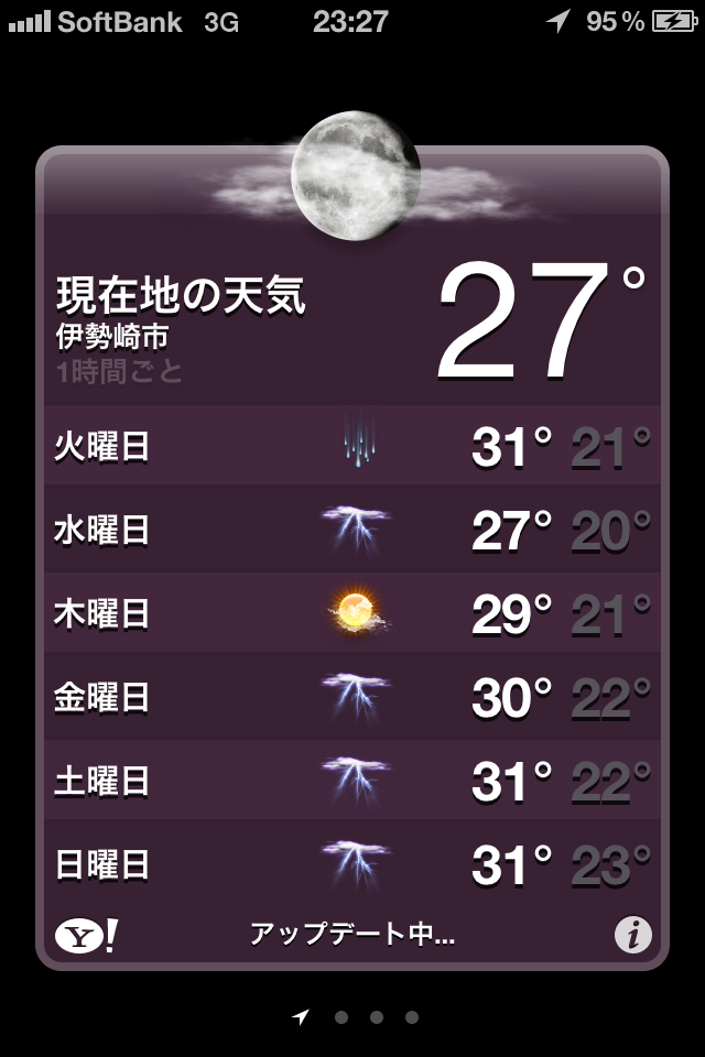 暑さmax